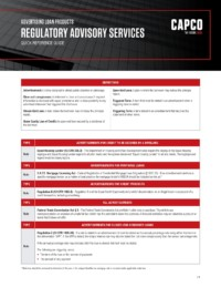 Capco Reference Guides Advertising Loan Products