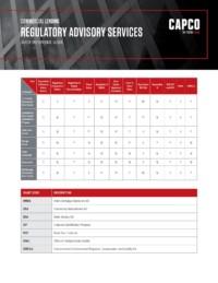Capco Reference Guides Commercial Lending V2